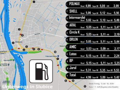 Die aktuellen* Benzin-Preise an den Słubicer Tankstellen